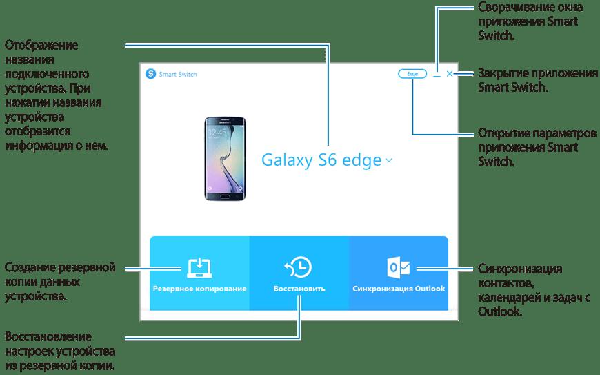 Samsung smarts witch программа скачать